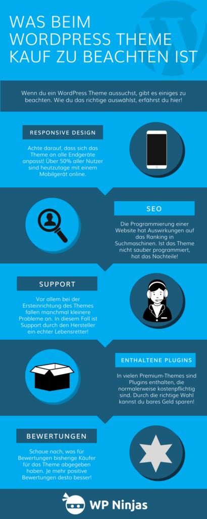 WordPress Theme kaufen Infografik