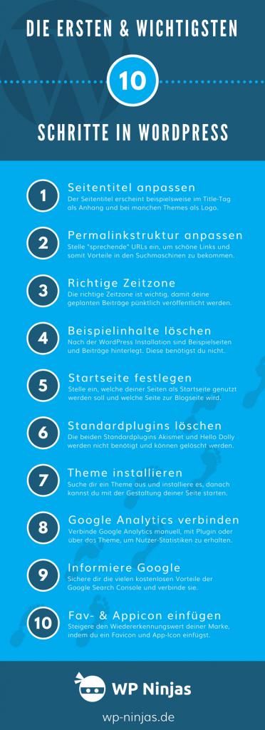 WordPress erste Schritte Infografik