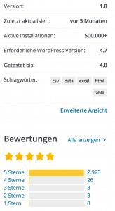Ein gutes WordPress Plugin erkennen