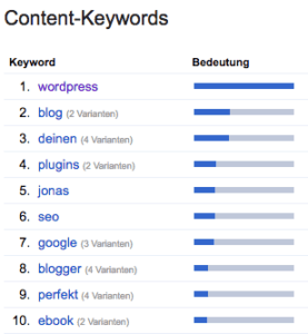 Google Search Console Content-Keywords Daten