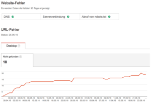 Google Search Console Crawling Fehler Übersicht