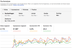 Google Search Console Suchanalyse Daten