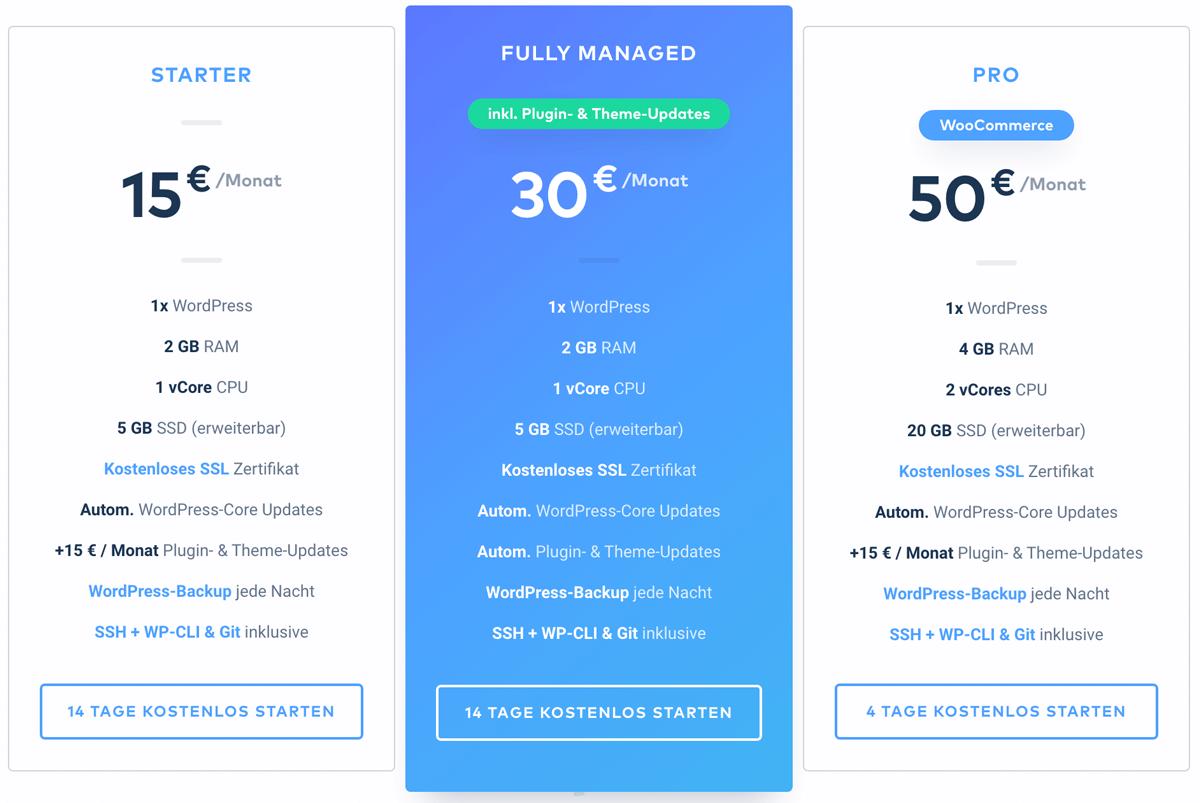 Preise für WordPress Hosting bei RAIDBOXES