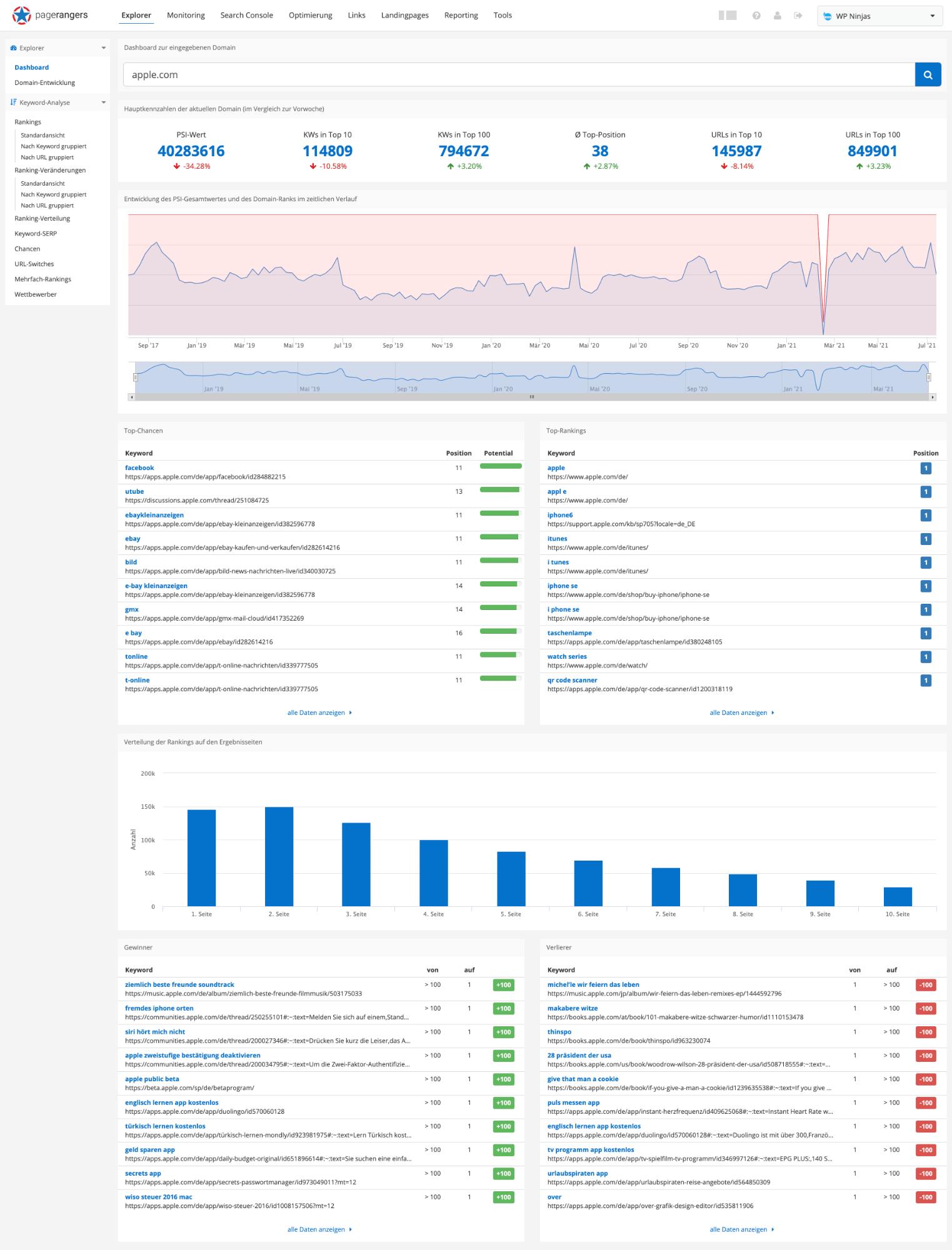 PageRangers Explorer Modul Beispiel